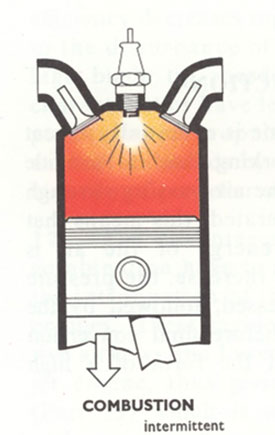 Combustion in a piston engine (Rolls-Royce plc).